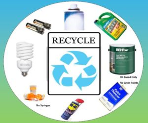 Cover photo for October 2019 Hazardous Waste Recycling Day
